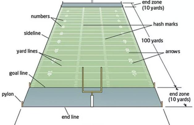 bengals-brescia-american-football-regole-intro_